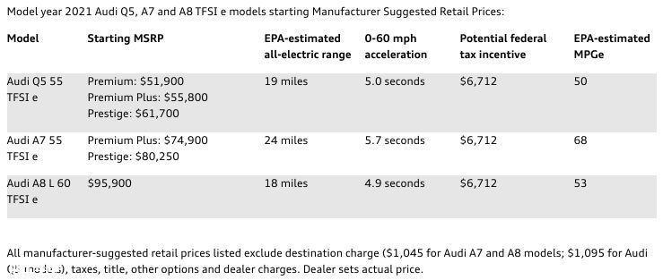 奥迪新款A7插混版售价曝光搭2.0T/配四驱系统-图2