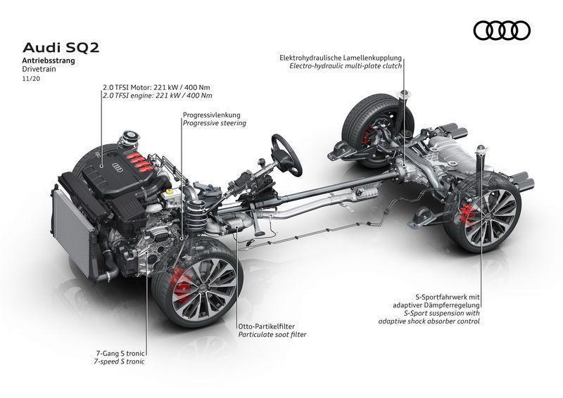 奥迪新款SQ2售价曝光搭2.0T引擎/安全配置提升-图7