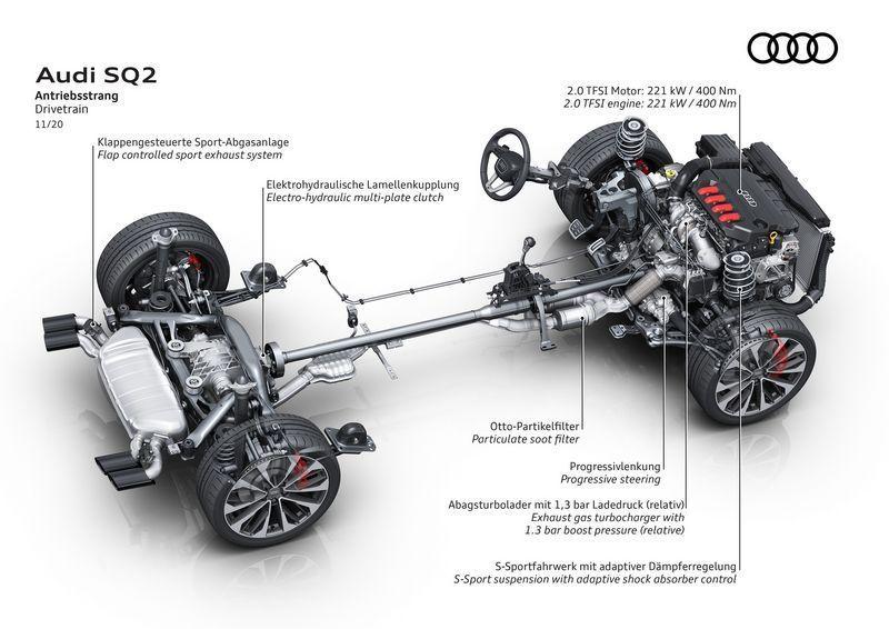 奥迪新款SQ2售价曝光搭2.0T引擎/安全配置提升-图10